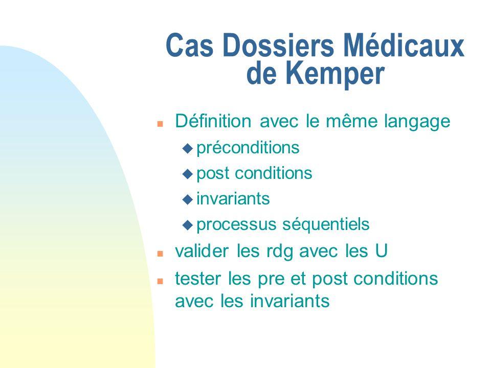 Cas Dossiers Médicaux de Kemper n Définition avec le même langage u préconditions u post conditions u invariants u processus séquentiels n valider les rdg avec les U n tester les pre et post conditions avec les invariants