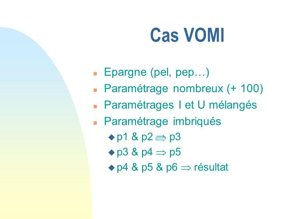 Cas VOMI n Epargne (pel, pep…) n Paramétrage nombreux (+ 100) n Paramétrages I et U mélangés n Paramétrage imbriqués u p1 & p2 p3 u p3 & p4 p5 u p4 & p5 & p6 résultat