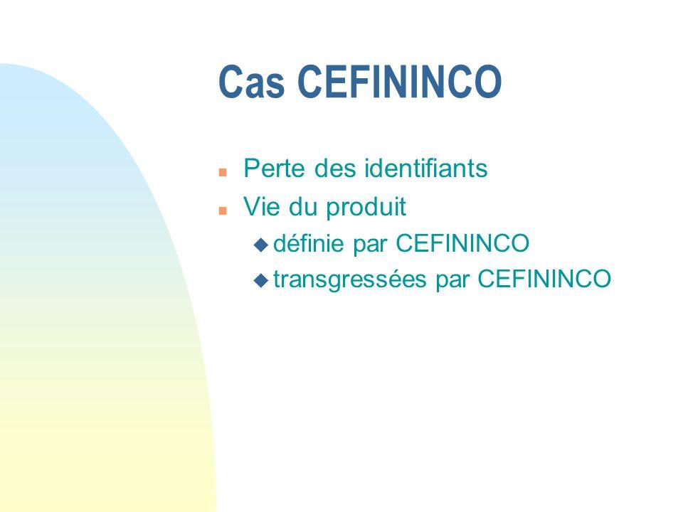 Cas CEFININCO n Perte des identifiants n Vie du produit u définie par CEFININCO u transgressées par CEFININCO