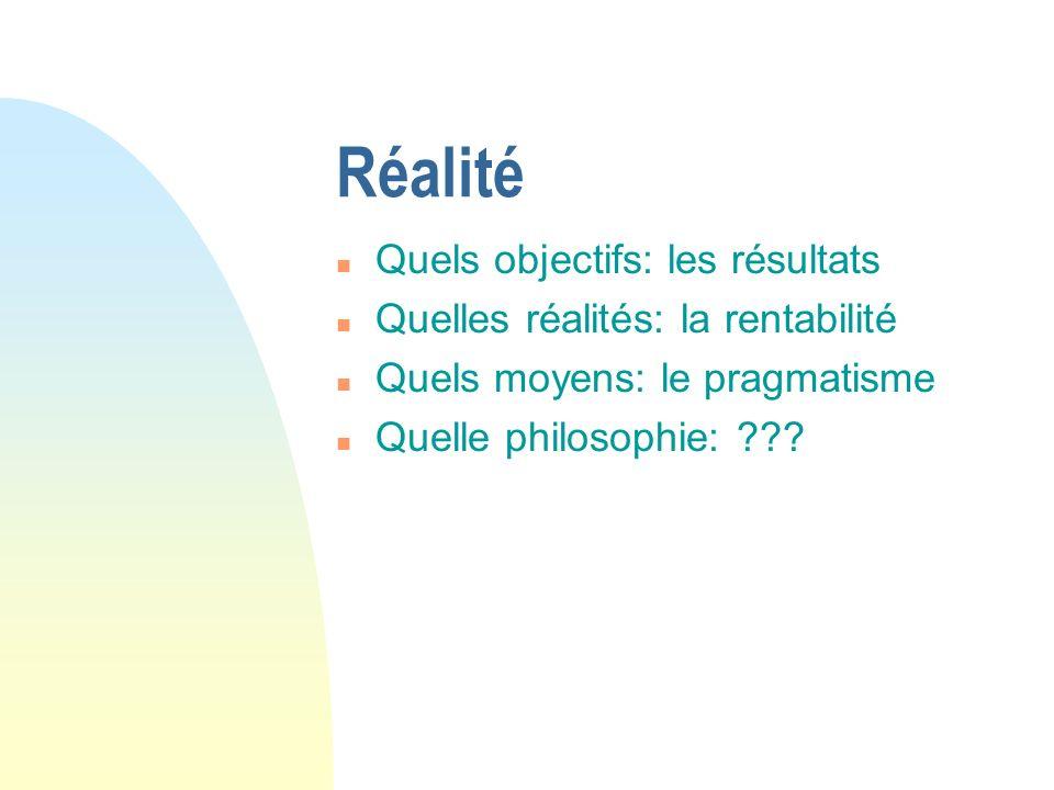 Réalité n Quels objectifs: les résultats n Quelles réalités: la rentabilité n Quels moyens: le pragmatisme n Quelle philosophie: ???