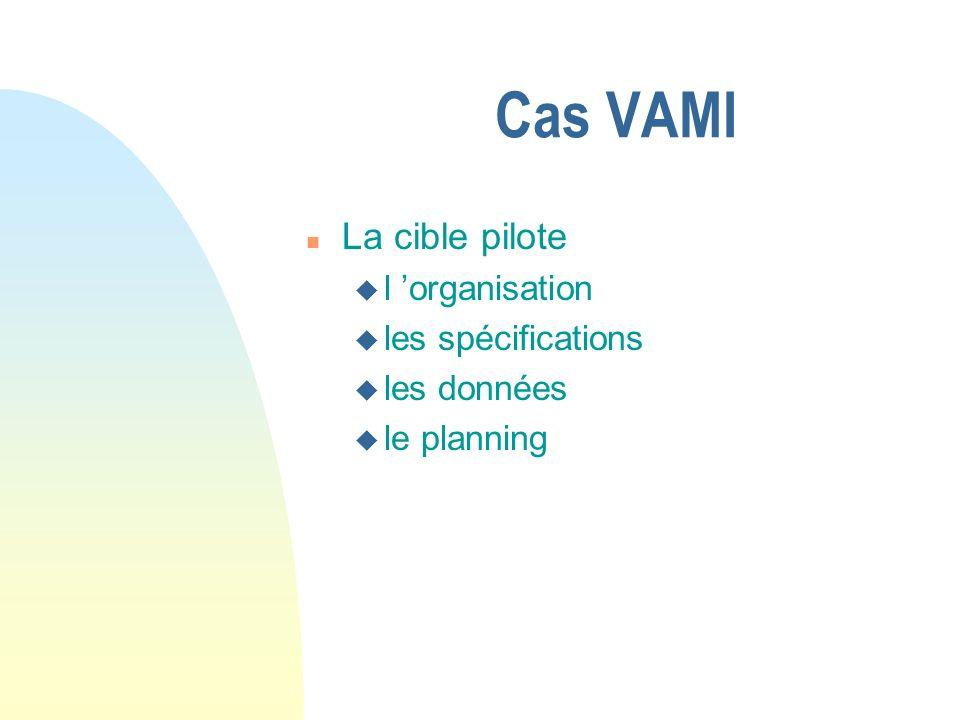 Cas VAMI n La cible pilote u l organisation u les spécifications u les données u le planning