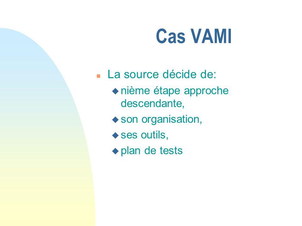 Cas VAMI n La source décide de: u nième étape approche descendante, u son organisation, u ses outils, u plan de tests