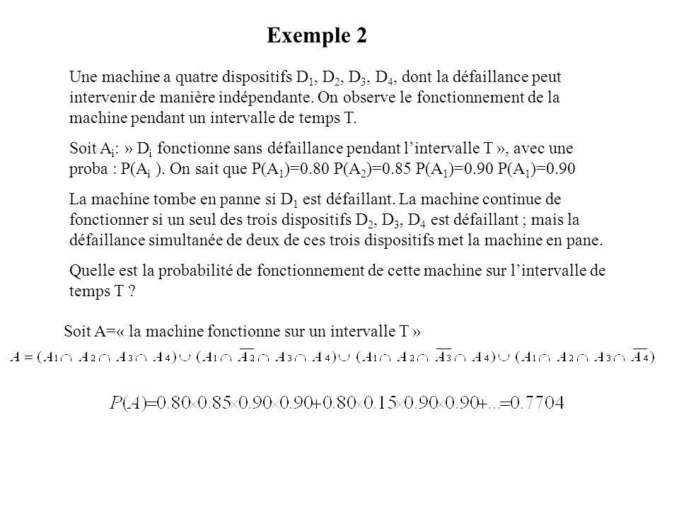 Exemple 2 Une machine a quatre dispositifs D 1, D 2, D 3, D 4, dont la défaillance peut intervenir de manière indépendante. On observe le fonctionneme