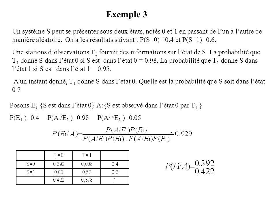Exemple 3 Un système S peut se présenter sous deux états, notés 0 et 1 en passant de lun à lautre de manière aléatoire. On a les résultats suivant : P