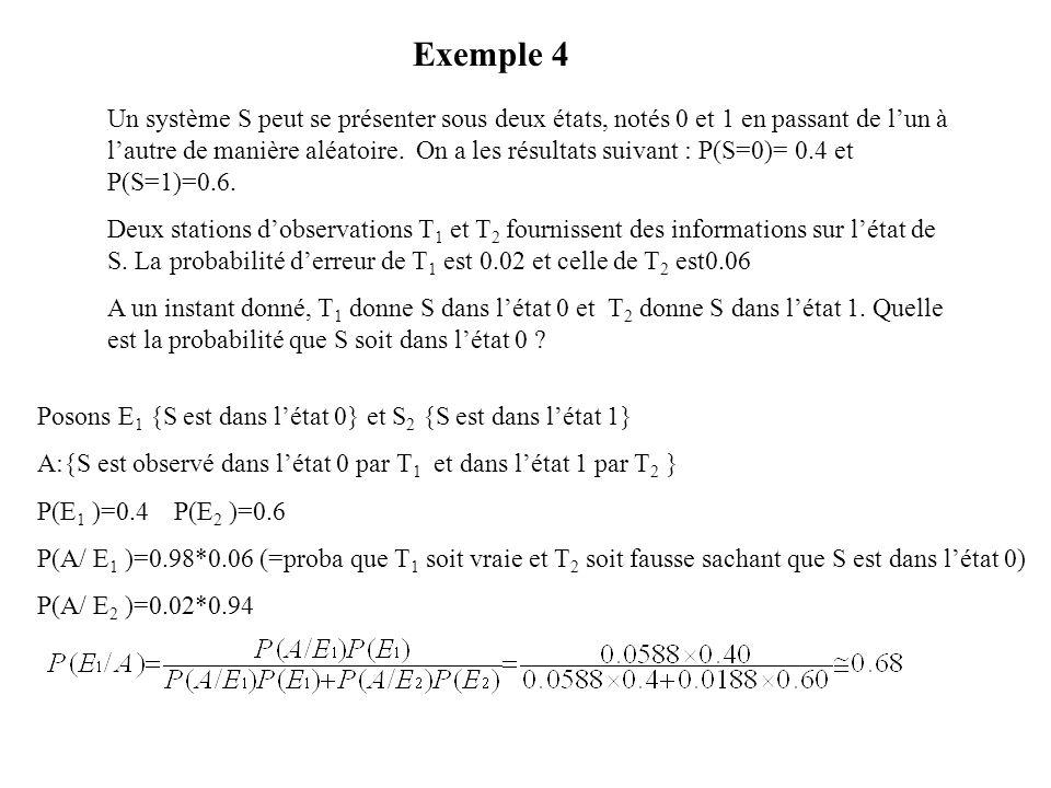 Exemple 4 Un système S peut se présenter sous deux états, notés 0 et 1 en passant de lun à lautre de manière aléatoire. On a les résultats suivant : P