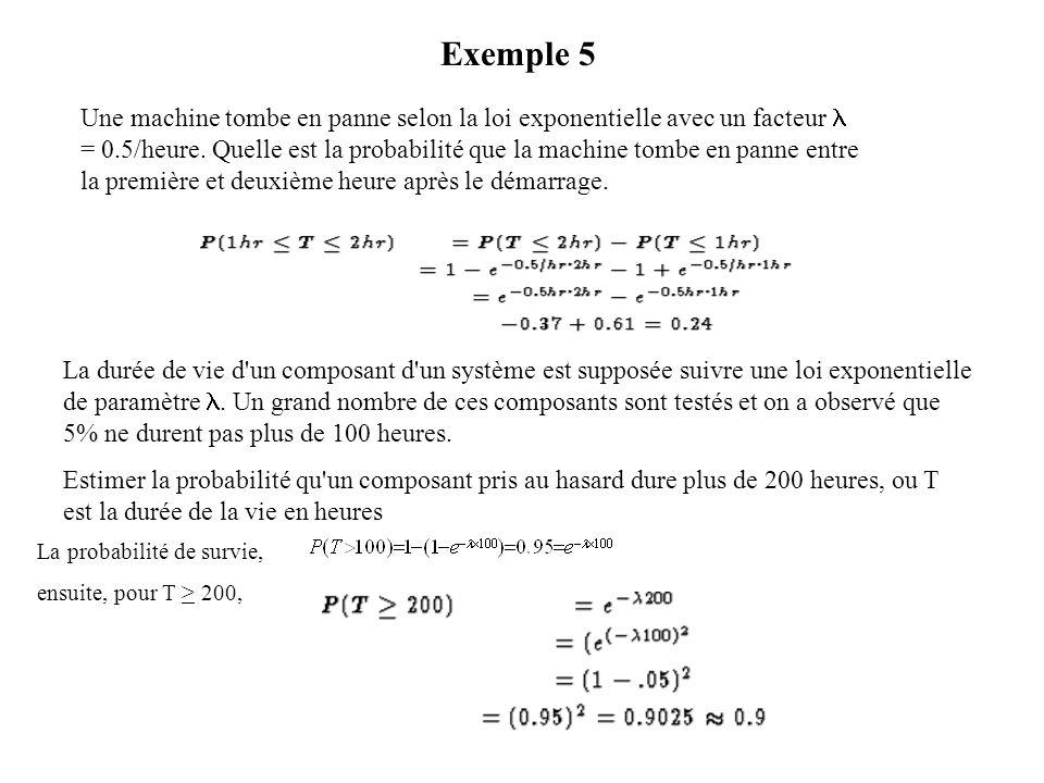 Une machine tombe en panne selon la loi exponentielle avec un facteur = 0.5/heure. Quelle est la probabilité que la machine tombe en panne entre la pr