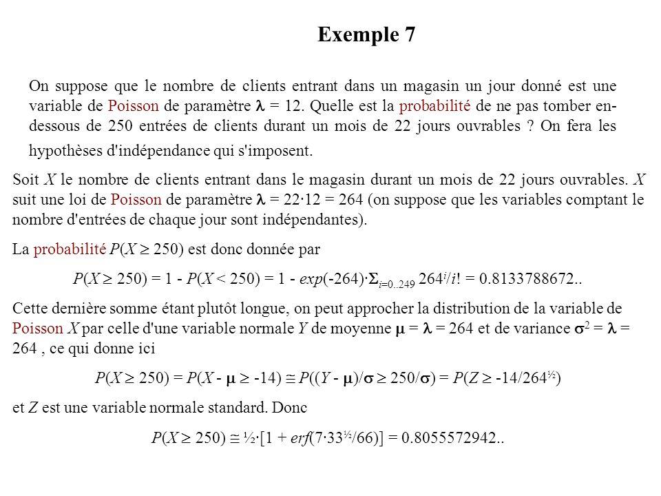 Exemple 7 On suppose que le nombre de clients entrant dans un magasin un jour donné est une variable de Poisson de paramètre = 12. Quelle est la proba