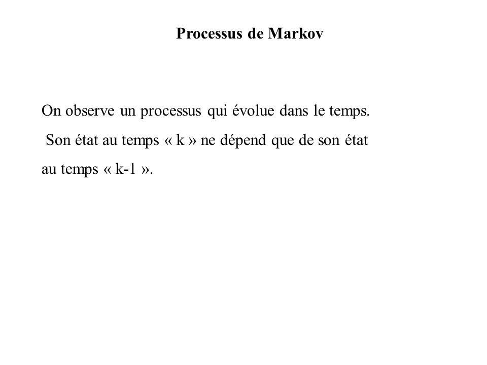 Processus de Markov On observe un processus qui évolue dans le temps. Son état au temps « k » ne dépend que de son état au temps « k-1 ».