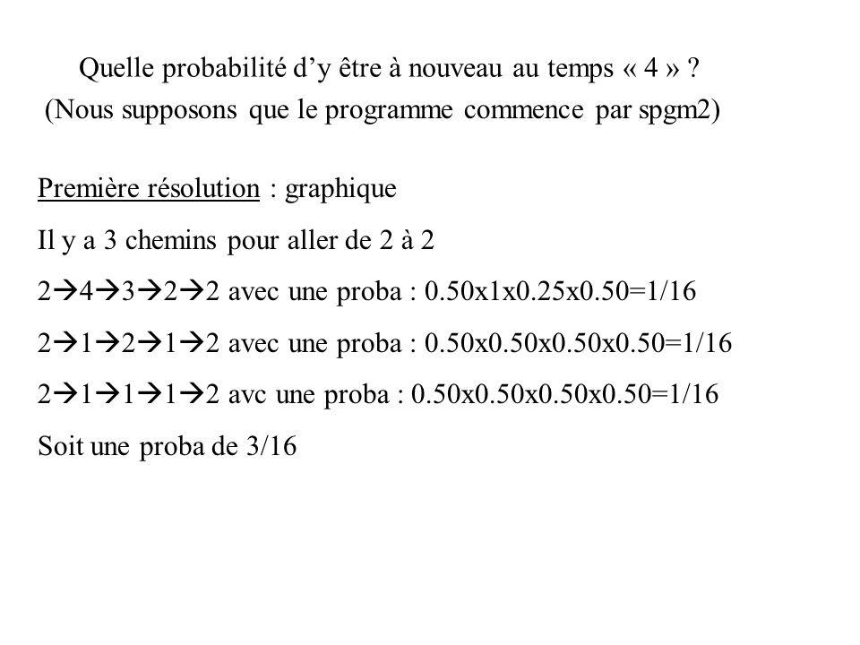 Quelle probabilité dy être à nouveau au temps « 4 » ? Première résolution : graphique Il y a 3 chemins pour aller de 2 à 2 2 4 3 2 2 avec une proba :