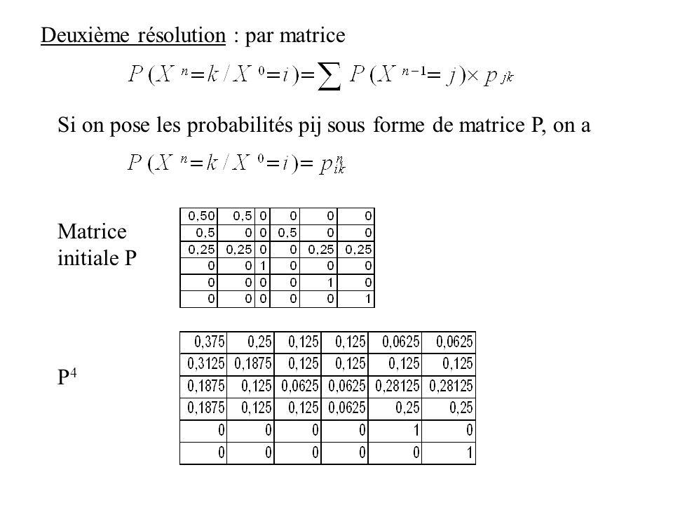 Si on pose les probabilités pij sous forme de matrice P, on a Deuxième résolution : par matrice Matrice initiale P P4P4
