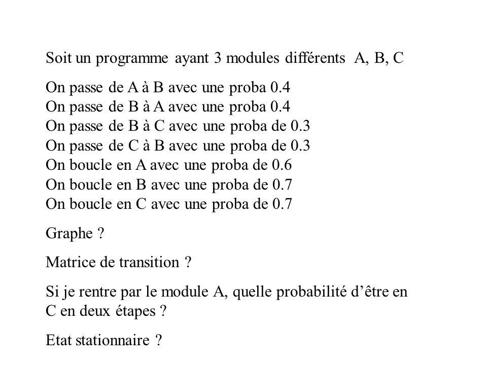 Soit un programme ayant 3 modules différents A, B, C On passe de A à B avec une proba 0.4 On passe de B à A avec une proba 0.4 On passe de B à C avec
