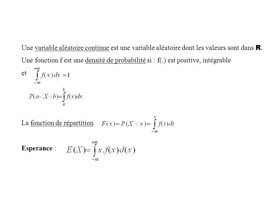 Une variable aléatoire continue est une variable aléatoire dont les valeurs sont dans R. Une fonction f est une densité de probabilité si : f(.) est p