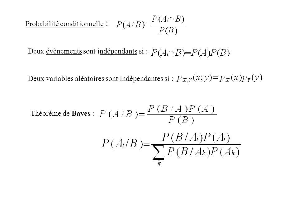 Probabilité conditionnelle : Deux évènements sont indépendants si : Deux variables aléatoires sont indépendantes si : Théorème de Bayes :