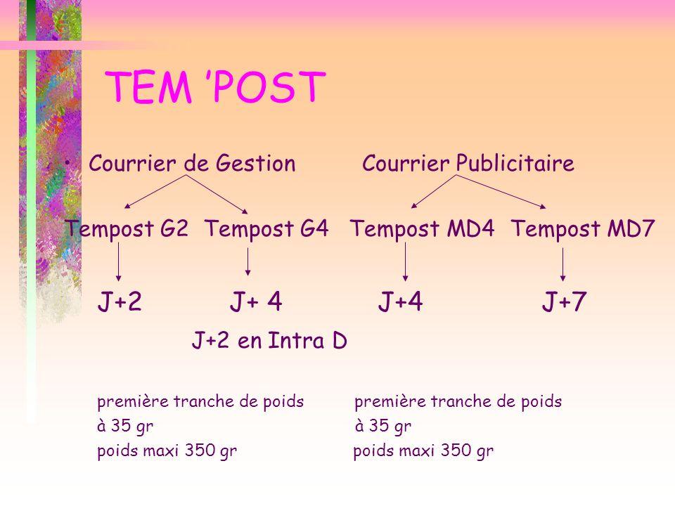 TEM POST Courrier de Gestion Courrier Publicitaire Tempost G2 Tempost G4 Tempost MD4 Tempost MD7 J+2 J+ 4 J+4 J+7 J+2 en Intra D première tranche de p