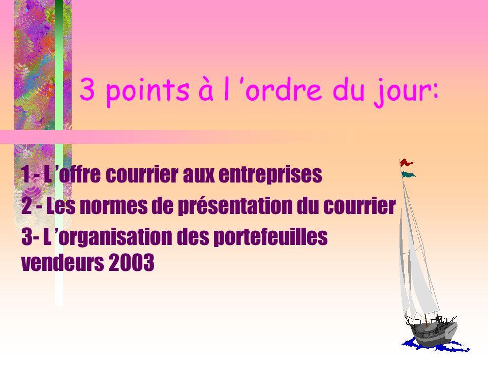 3 points à l ordre du jour: 1 - L offre courrier aux entreprises 2 - Les normes de présentation du courrier 3- L organisation des portefeuilles vendeu