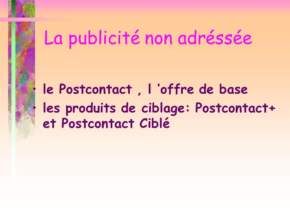 La publicité non adréssée le Postcontact, l offre de base les produits de ciblage: Postcontact+ et Postcontact Ciblé