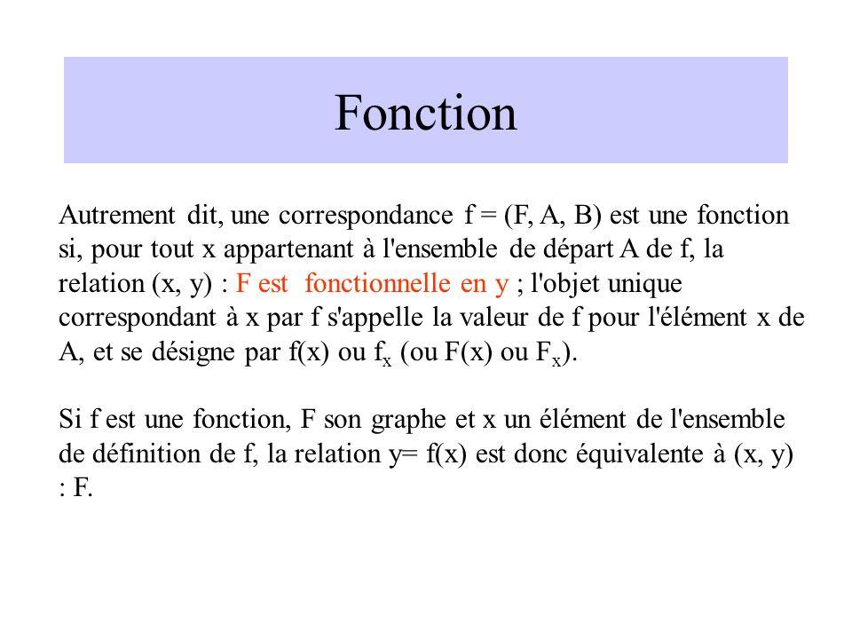 Fonction Autrement dit, une correspondance f = (F, A, B) est une fonction si, pour tout x appartenant à l'ensemble de départ A de f, la relation (x, y