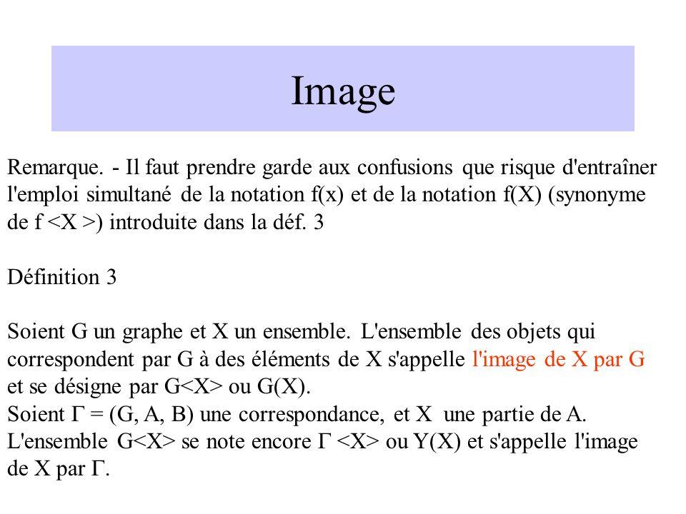 Image Remarque. - Il faut prendre garde aux confusions que risque d'entraîner l'emploi simultané de la notation f(x) et de la notation f(X) (synonyme
