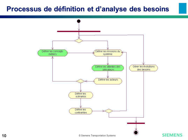 © Siemens Transportation Systems 10 Processus de définition et danalyse des besoins