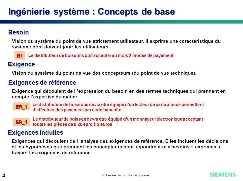 © Siemens Transportation Systems 4 Ingénierie système : Concepts de base Besoin Vision du système du point de vue strictement utilisateur. Il exprime