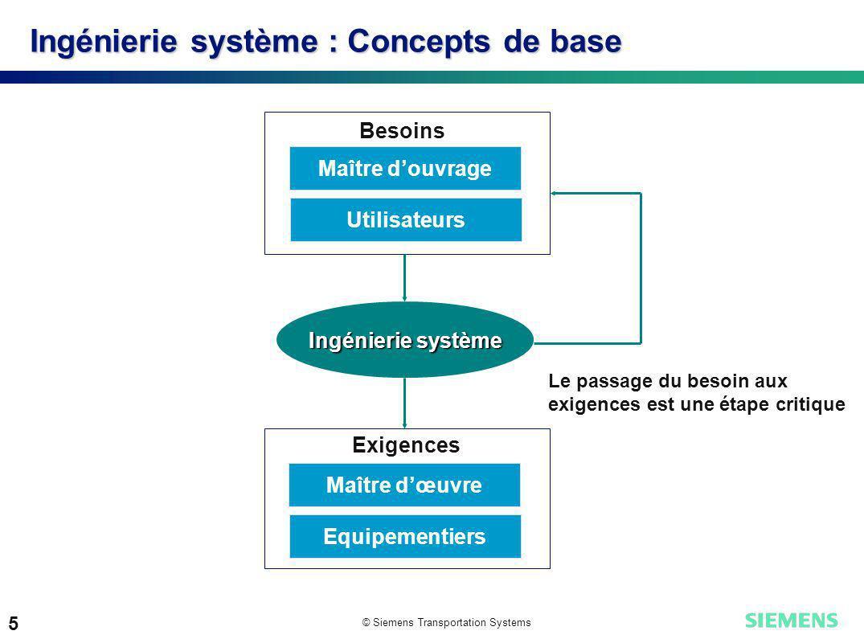 © Siemens Transportation Systems 5 Ingénierie système : Concepts de base Maître douvrage Utilisateurs Maître dœuvre Equipementiers Ingénierie système