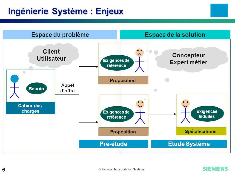 © Siemens Transportation Systems 6 Ingénierie Système : Enjeux Espace de la solution Besoin Espace du problème Proposition Exigences de référence Prop