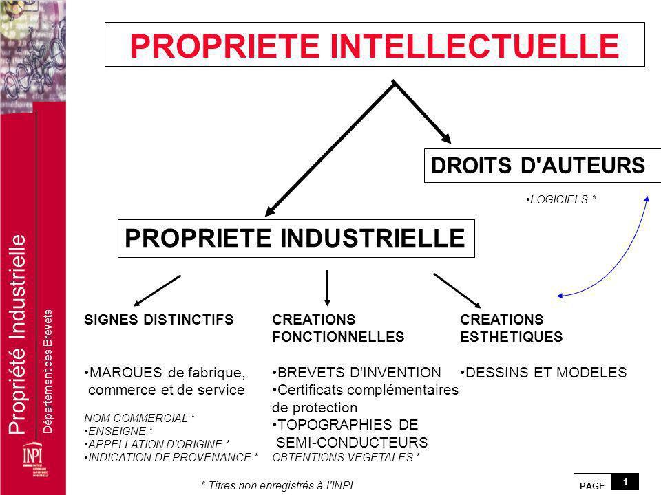 PAGE 1 Propriété Industrielle Département des Brevets CREATIONS FONCTIONNELLES BREVETS D'INVENTION Certificats complémentaires de protection TOPOGRAPH