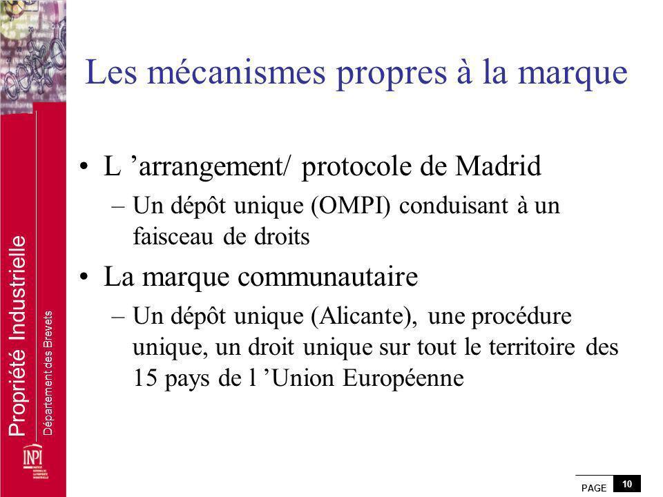 PAGE 10 Propriété Industrielle Département des Brevets Les mécanismes propres à la marque L arrangement/ protocole de Madrid –Un dépôt unique (OMPI) c
