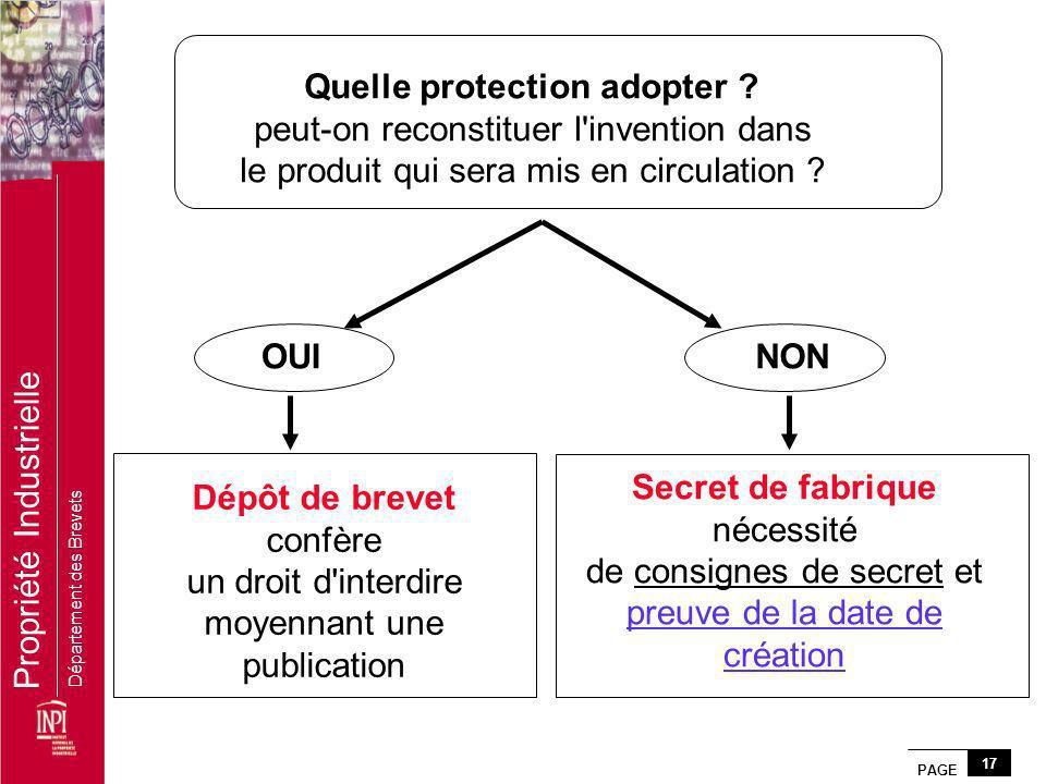 PAGE 17 Propriété Industrielle Département des Brevets Quelle protection adopter ? peut-on reconstituer l'invention dans le produit qui sera mis en ci
