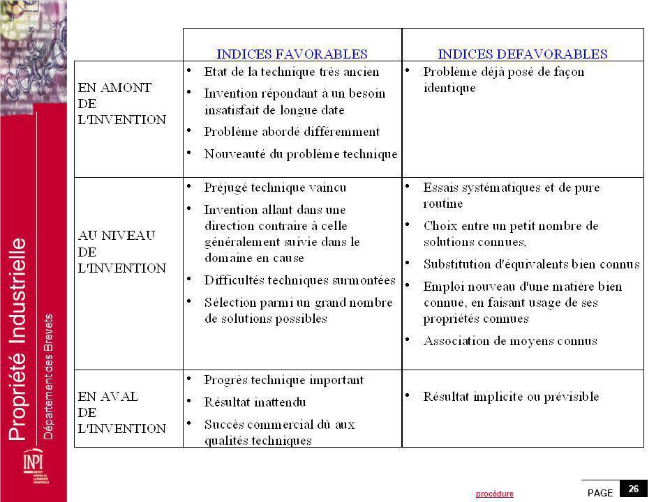 PAGE 26 Propriété Industrielle Département des Brevets procédure