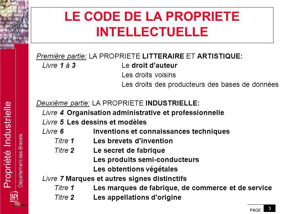 PAGE 3 Propriété Industrielle Département des Brevets Première partie: LA PROPRIETE LITTERAIRE ET ARTISTIQUE: Livre 1 à 3Le droit d'auteur Les droits
