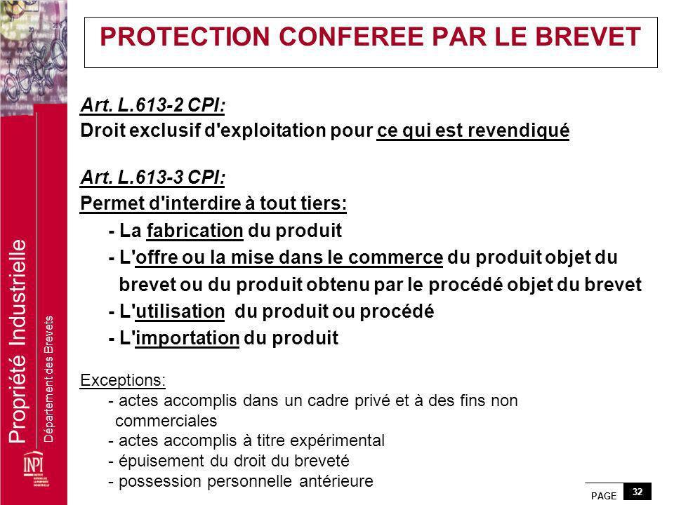 PAGE 32 Propriété Industrielle Département des Brevets Art. L.613-2 CPI: Droit exclusif d'exploitation pour ce qui est revendiqué Art. L.613-3 CPI: Pe
