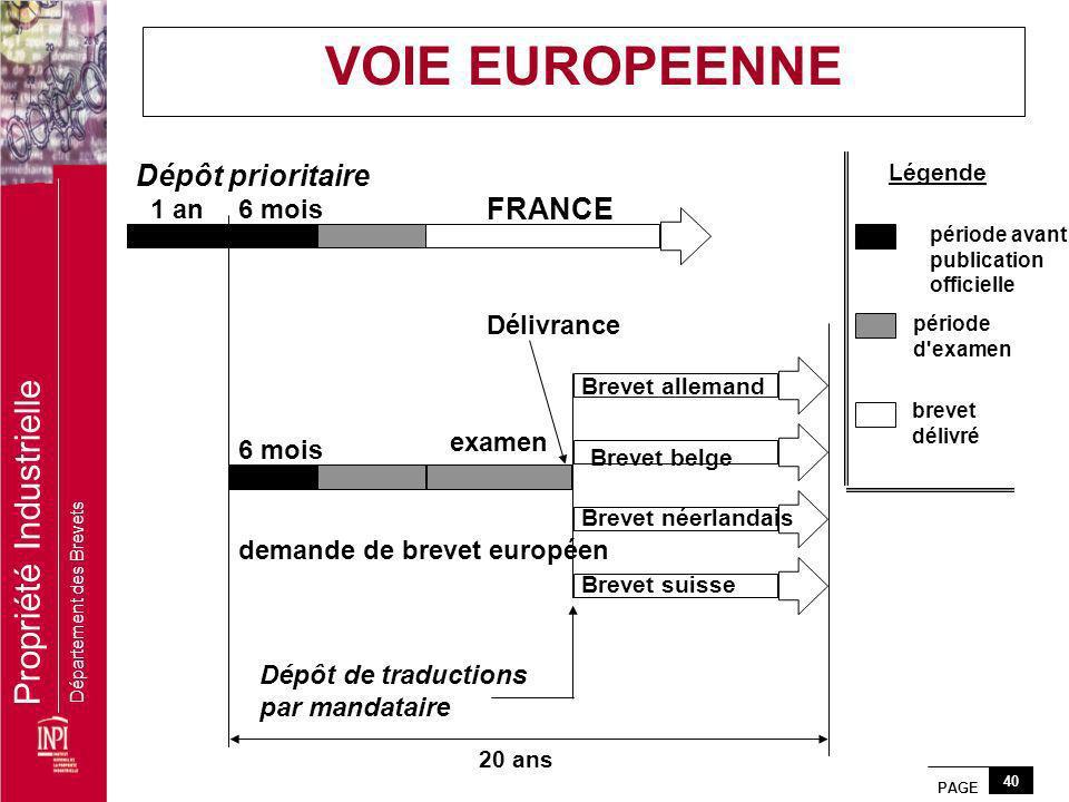 PAGE 40 Propriété Industrielle Département des Brevets période avant publication officielle brevet délivré période d'examen Légende 1 an6 mois FRANCE