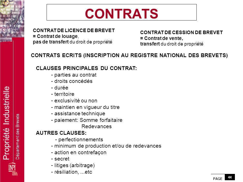 PAGE 44 Propriété Industrielle Département des Brevets CONTRATS ECRITS (INSCRIPTION AU REGISTRE NATIONAL DES BREVETS) CLAUSES PRINCIPALES DU CONTRAT: