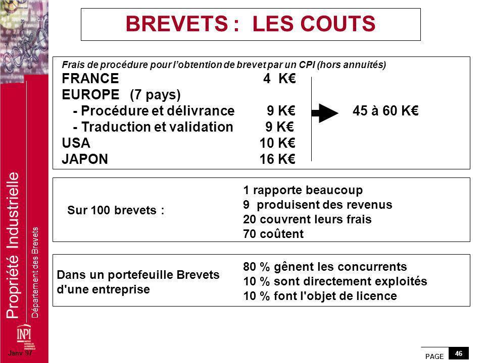 PAGE 46 Propriété Industrielle Département des Brevets Frais de procédure pour lobtention de brevet par un CPI (hors annuités) FRANCE 4 K EUROPE (7 pa