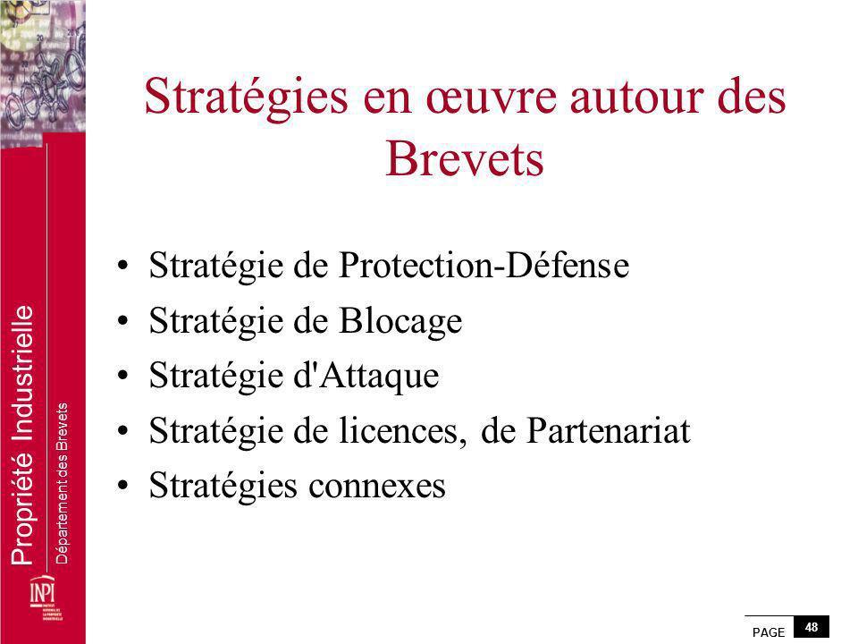PAGE 48 Propriété Industrielle Département des Brevets Stratégies en œuvre autour des Brevets Stratégie de Protection-Défense Stratégie de Blocage Str