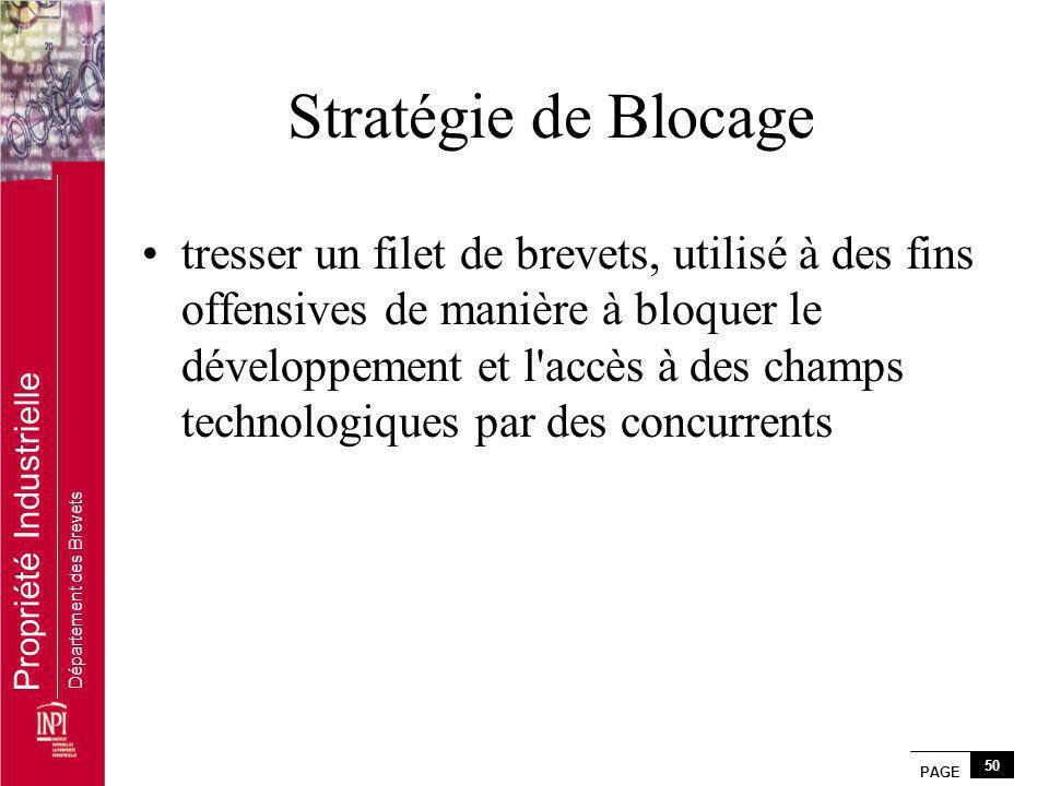 PAGE 50 Propriété Industrielle Département des Brevets Stratégie de Blocage tresser un filet de brevets, utilisé à des fins offensives de manière à bl