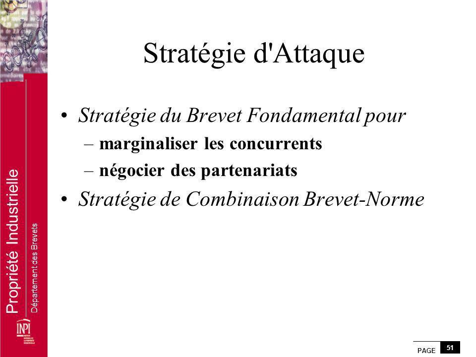 PAGE 51 Propriété Industrielle Département des Brevets Stratégie d'Attaque Stratégie du Brevet Fondamental pour –marginaliser les concurrents –négocie