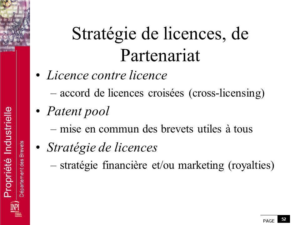 PAGE 52 Propriété Industrielle Département des Brevets Stratégie de licences, de Partenariat Licence contre licence –accord de licences croisées (cros