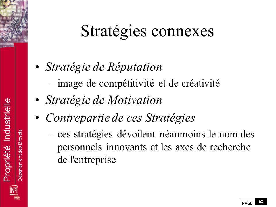 PAGE 53 Propriété Industrielle Département des Brevets Stratégies connexes Stratégie de Réputation –image de compétitivité et de créativité Stratégie
