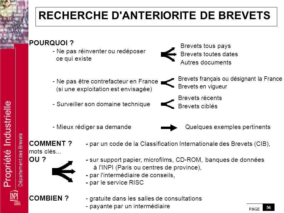 PAGE 56 Propriété Industrielle Département des Brevets POURQUOI ? - Ne pas réinventer ou redéposer ce qui existe - Ne pas être contrefacteur en France