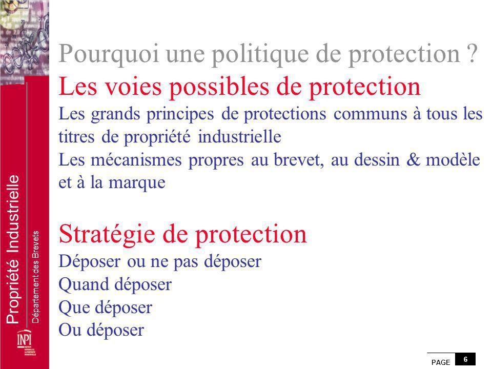 PAGE 6 Propriété Industrielle Département des Brevets Pourquoi une politique de protection ? Les voies possibles de protection Les grands principes de