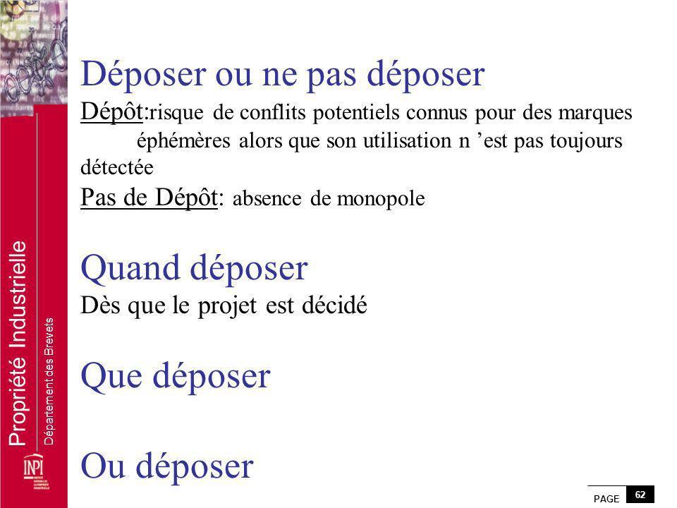 PAGE 62 Propriété Industrielle Département des Brevets Déposer ou ne pas déposer Dépôt: risque de conflits potentiels connus pour des marques éphémère