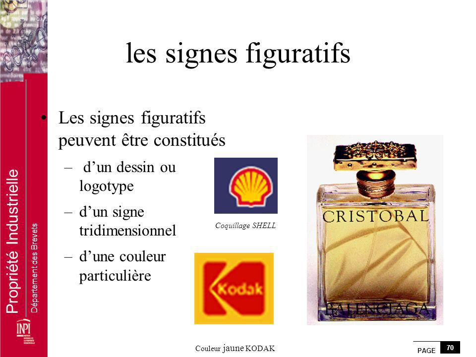 PAGE 70 Propriété Industrielle Département des Brevets les signes figuratifs Les signes figuratifs peuvent être constitués – dun dessin ou logotype –d