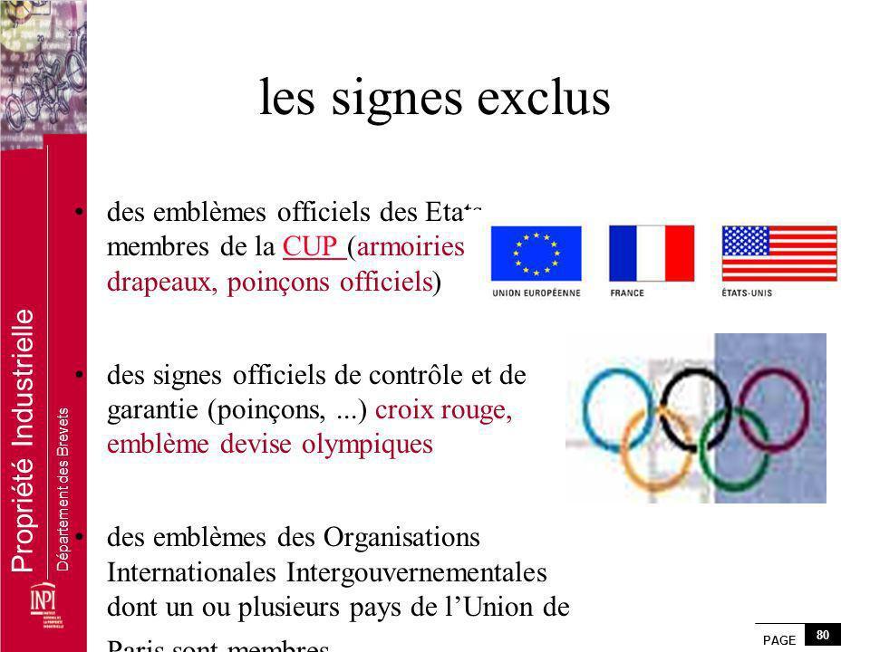 PAGE 80 Propriété Industrielle Département des Brevets les signes exclus des emblèmes officiels des Etats membres de la CUP (armoiries, drapeaux, poin