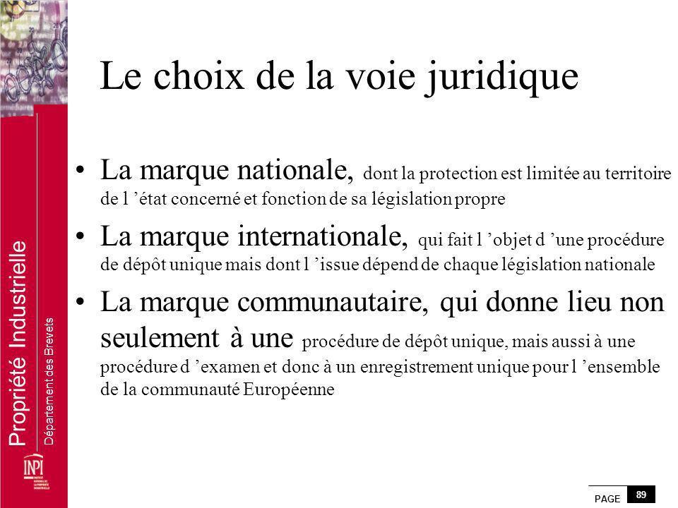 PAGE 89 Propriété Industrielle Département des Brevets Le choix de la voie juridique La marque nationale, dont la protection est limitée au territoire