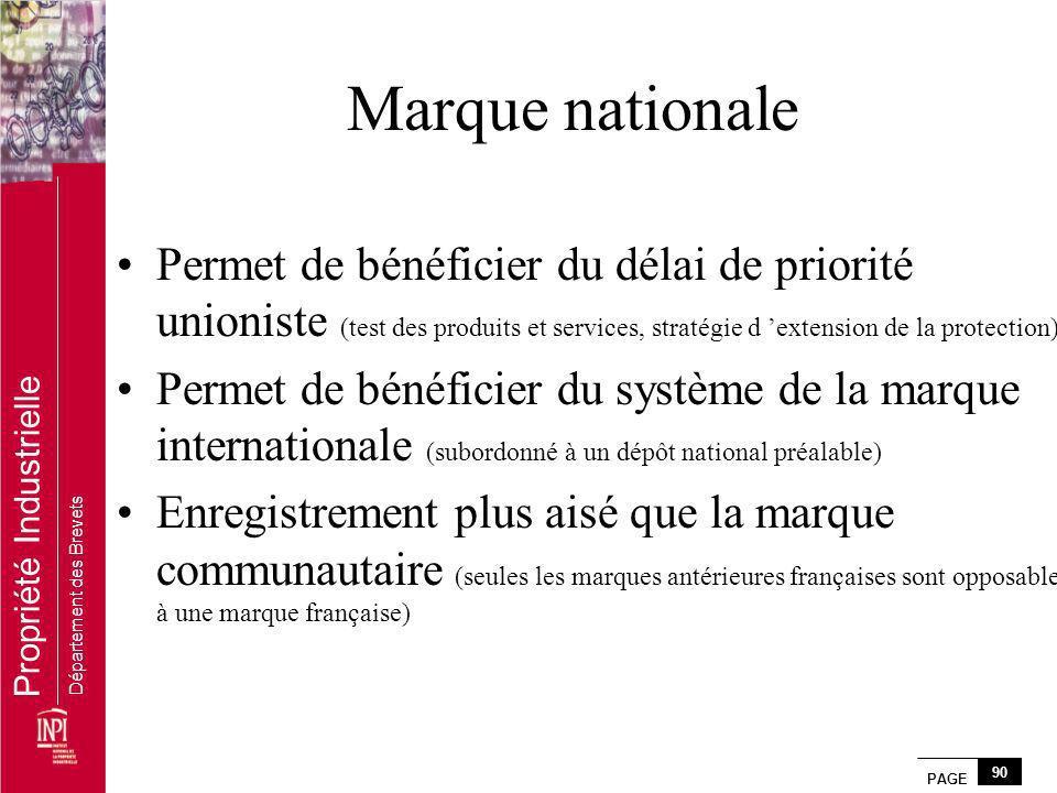 PAGE 90 Propriété Industrielle Département des Brevets Marque nationale Permet de bénéficier du délai de priorité unioniste (test des produits et serv