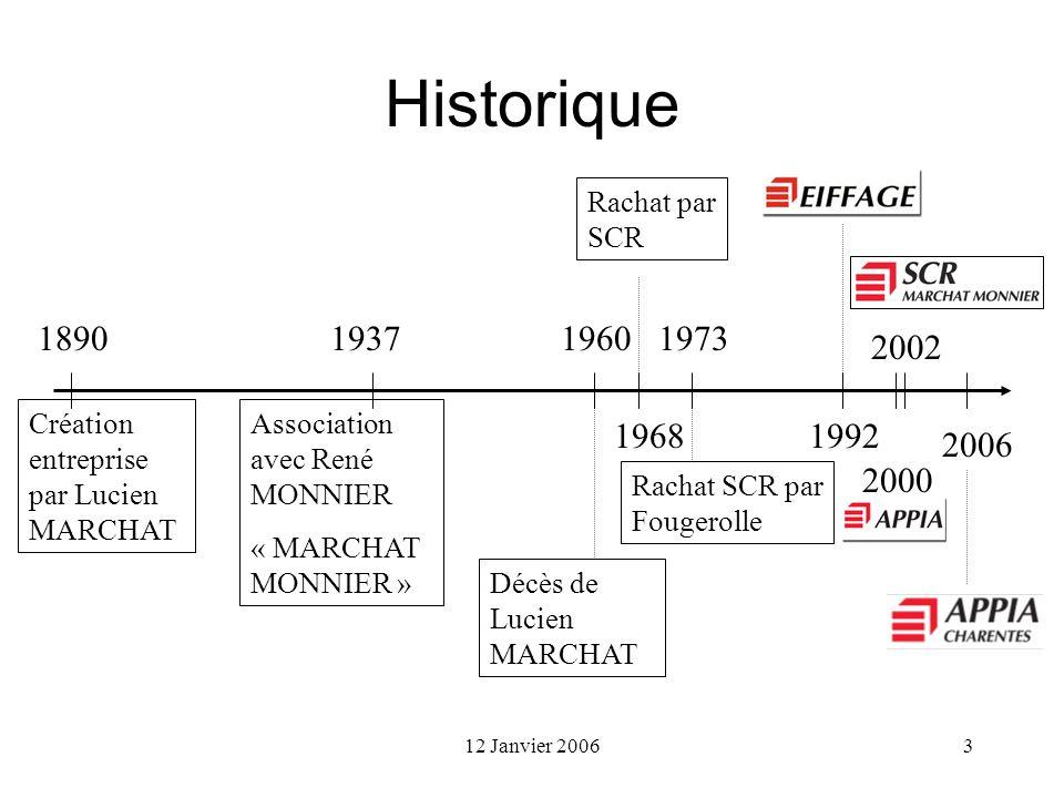12 Janvier 20063 Historique Création entreprise par Lucien MARCHAT 1890 Association avec René MONNIER « MARCHAT MONNIER » 19371960 Décès de Lucien MAR