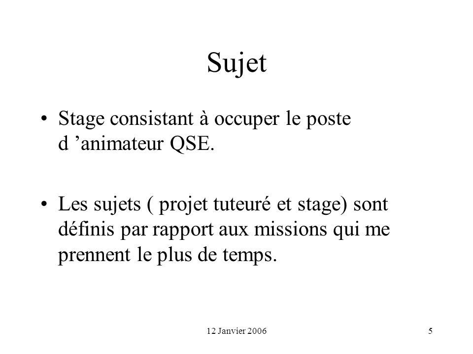 12 Janvier 20065 Sujet Stage consistant à occuper le poste d animateur QSE. Les sujets ( projet tuteuré et stage) sont définis par rapport aux mission