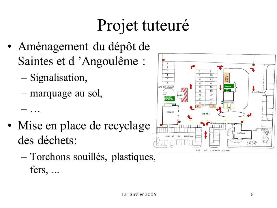 12 Janvier 20066 Projet tuteuré Aménagement du dépôt de Saintes et d Angoulême : –Signalisation, –marquage au sol, –… Mise en place de recyclage des d
